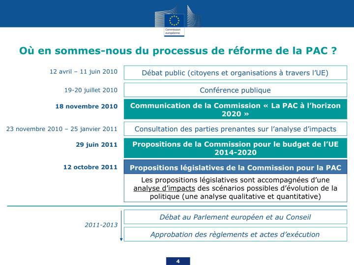 Où en sommes-nous du processus de réforme de la PAC ?