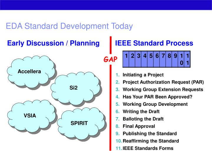 EDA Standard Development Today