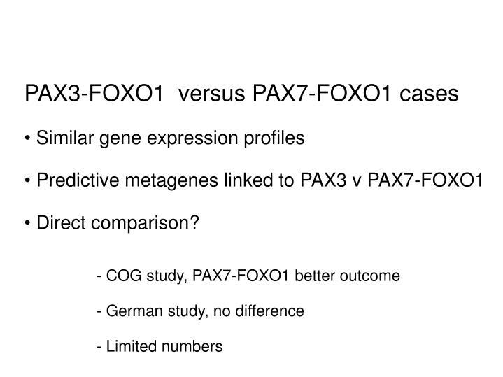 PAX3-FOXO1  versus PAX7-FOXO1 cases