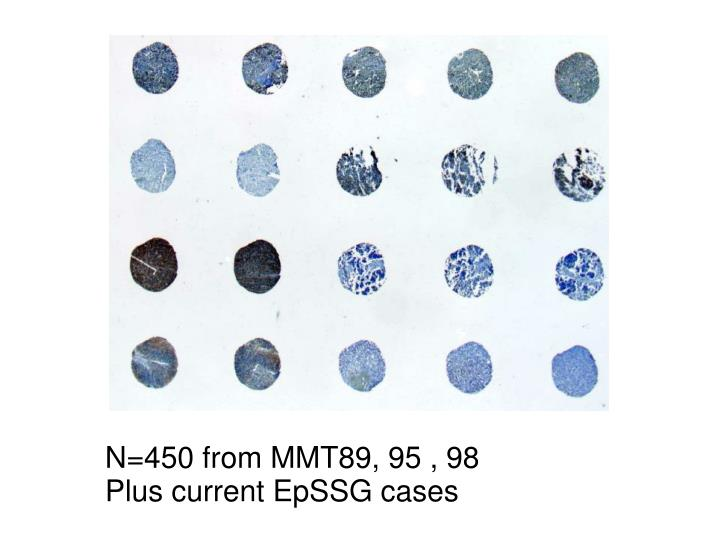N=450 from MMT89, 95 , 98