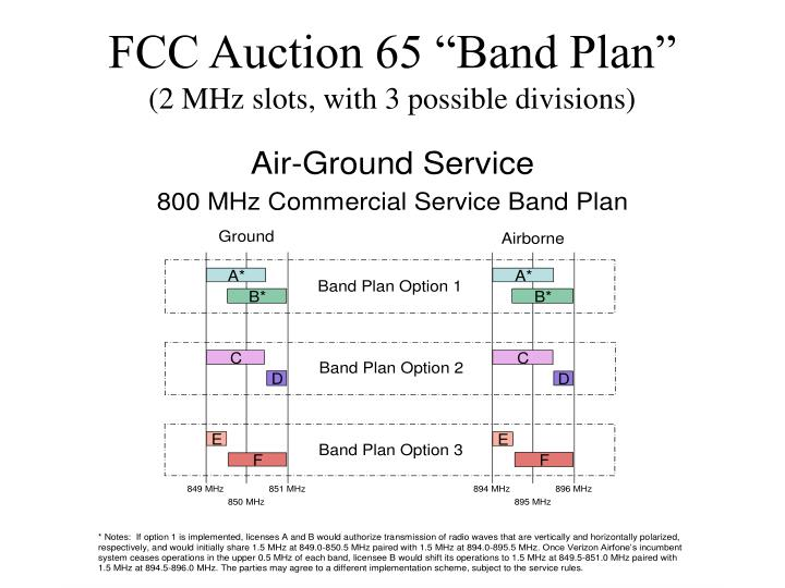 "FCC Auction 65 ""Band Plan"""