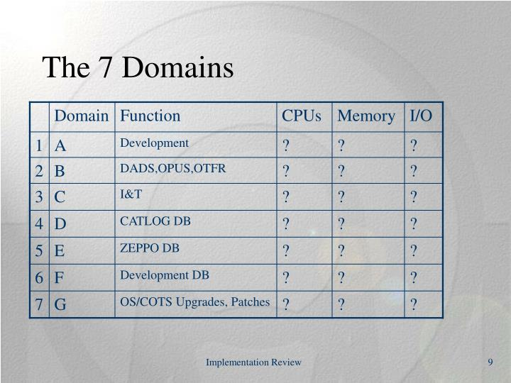 The 7 Domains