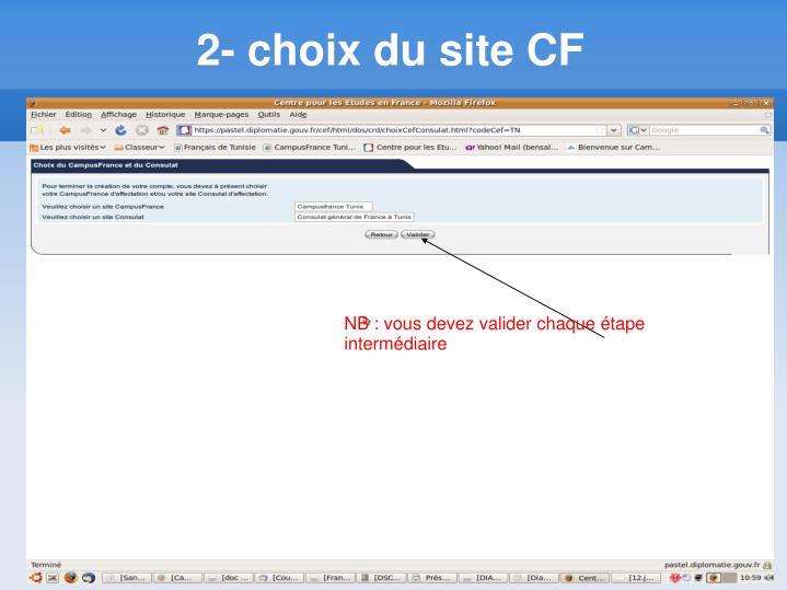 2- choix du site CF