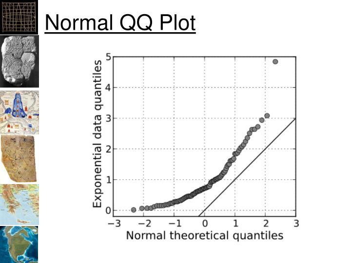 Normal QQ Plot