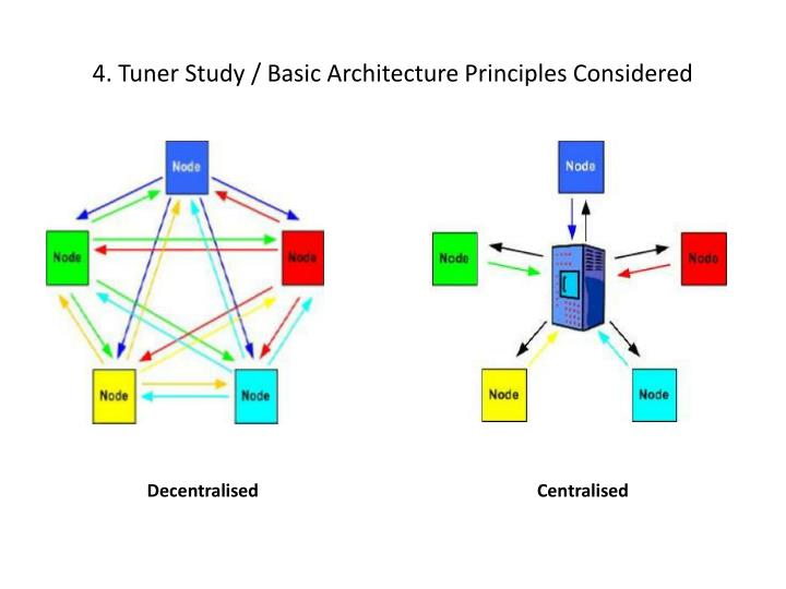 4. Tuner Study / Basic Architecture Principles Considered