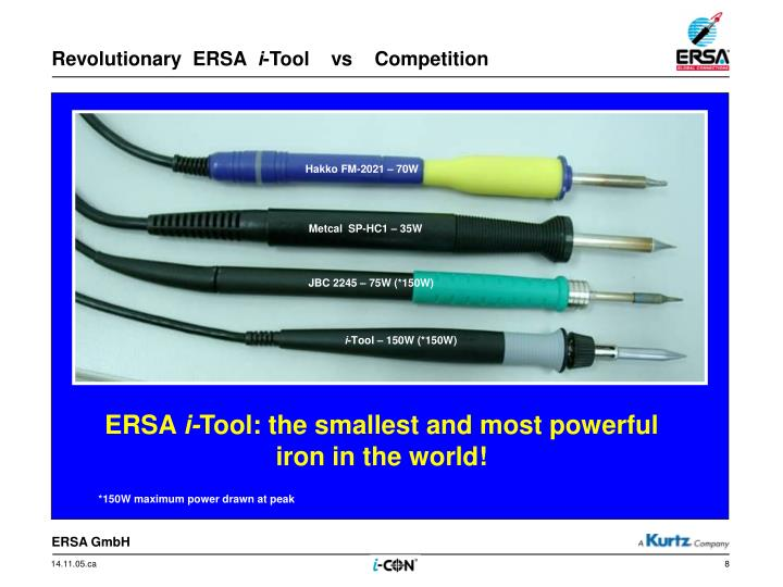 Revolutionary  ERSA