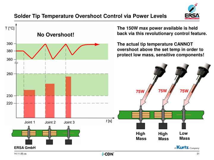 Solder Tip Temperature Overshoot Control via Power Levels