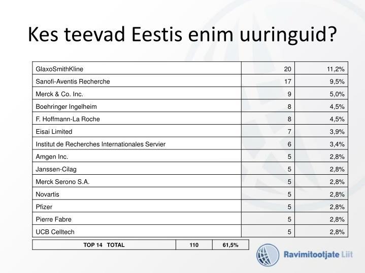 Kes teevad Eestis enim uuringuid?