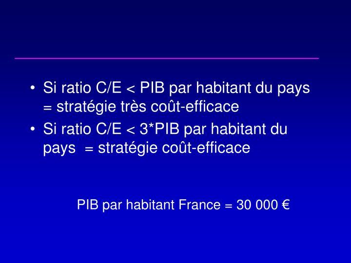 Si ratio C/E < PIB par habitant du pays  = stratégie très coût-efficace