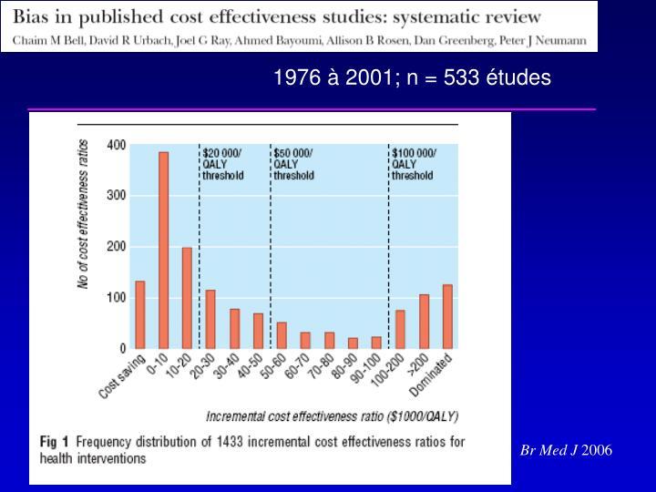 1976 à 2001; n = 533 études