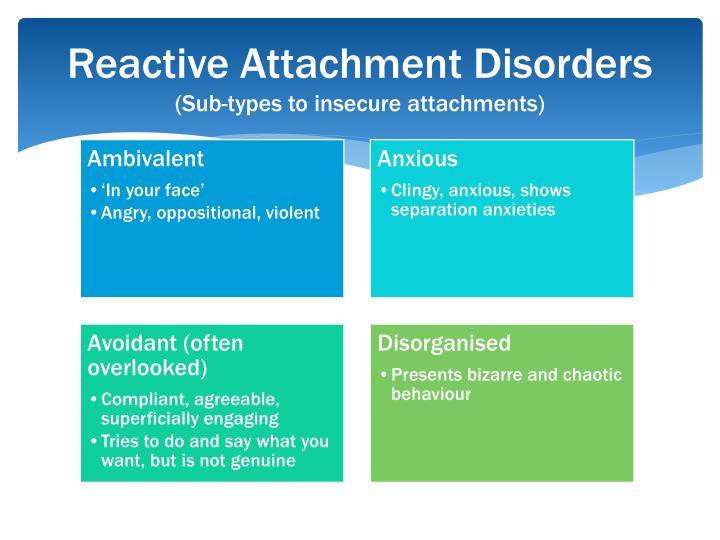 Reactive Attachment Disorders