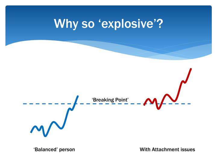 Why so 'explosive'?