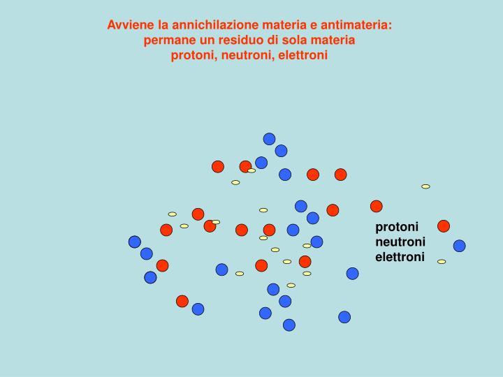 Avviene la annichilazione materia e antimateria: