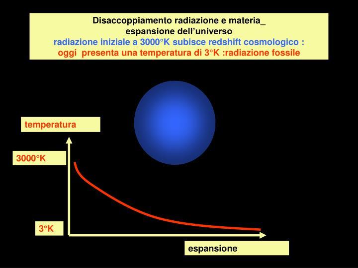Disaccoppiamento radiazione e materia_