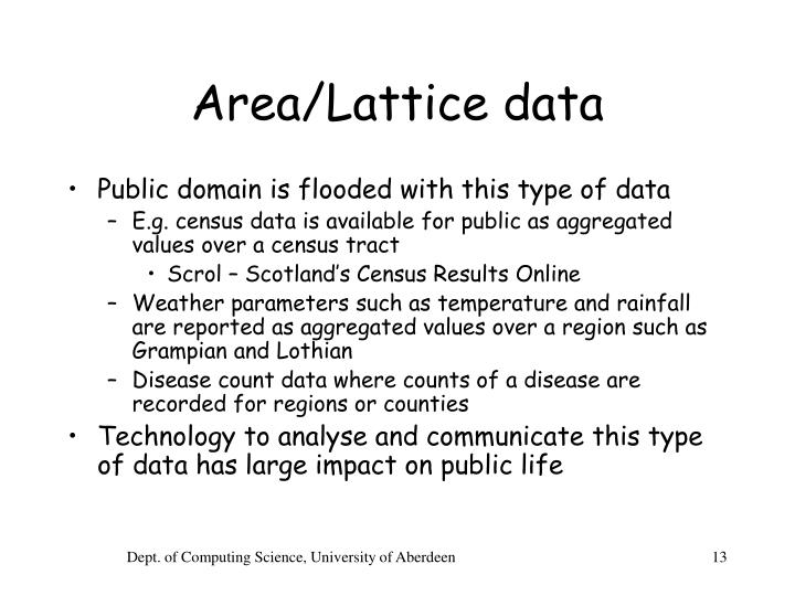 Area/Lattice data