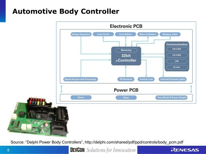 Automotive Body Controller