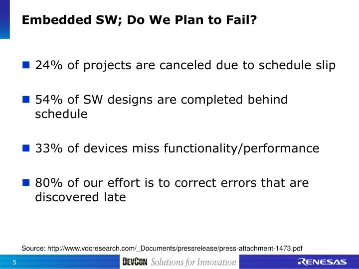 Embedded SW; Do We Plan to Fail?