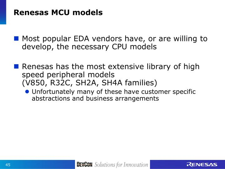 Renesas MCU models