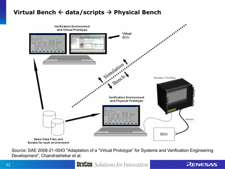 Virtual Bench