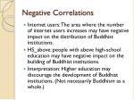 negative correlations