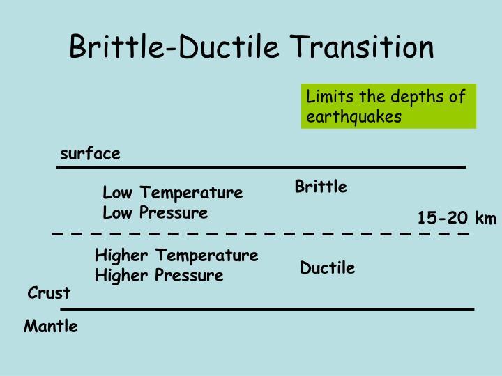 Brittle-Ductile