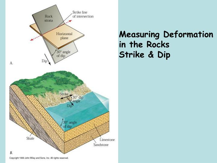Measuring Deformation in the Rocks