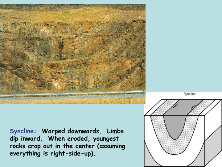 Syncline: