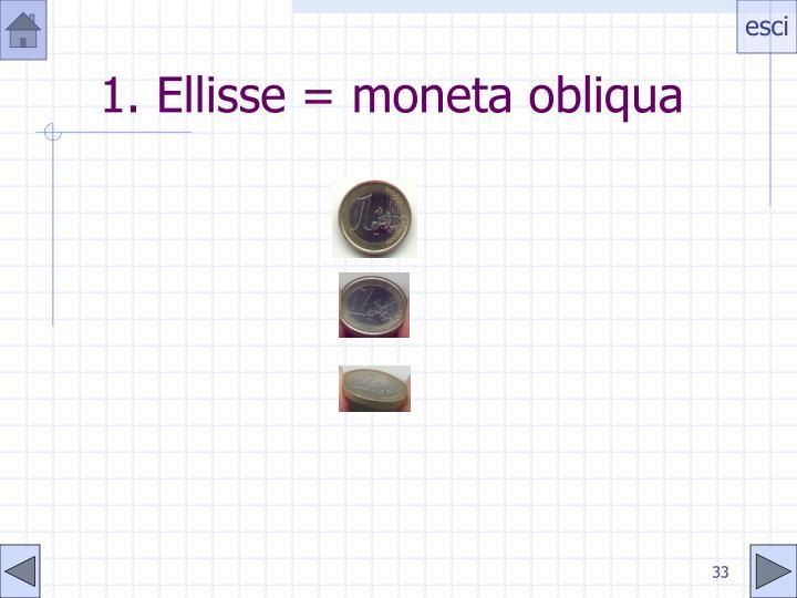 1. Ellisse = moneta obliqua