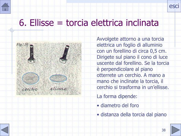 6. Ellisse = torcia elettrica inclinata