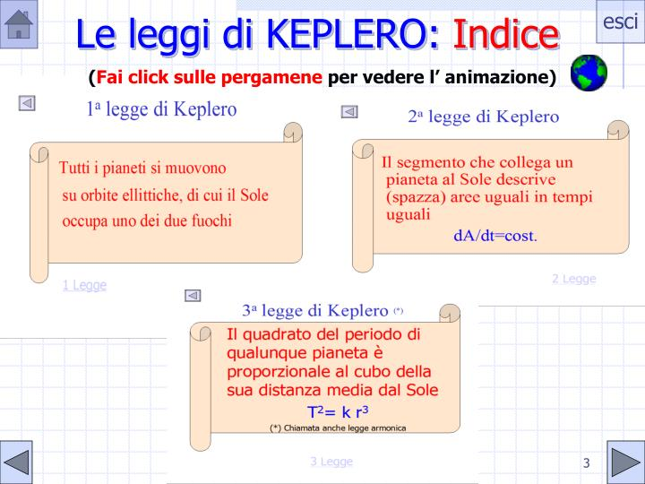 Le leggi di KEPLERO: