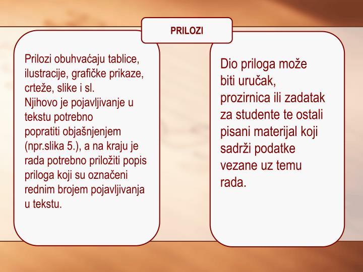 PRILOZI