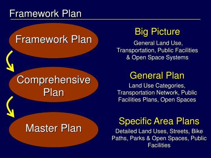 Framework Plan