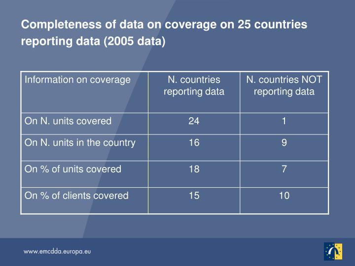 Completeness of data on coverage on 25 countries reporting data (2005 data)