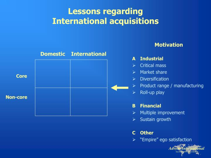 Lessons regarding international acquisitions