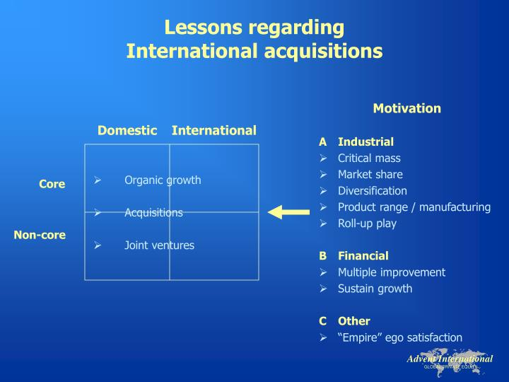 Lessons regarding international acquisitions1