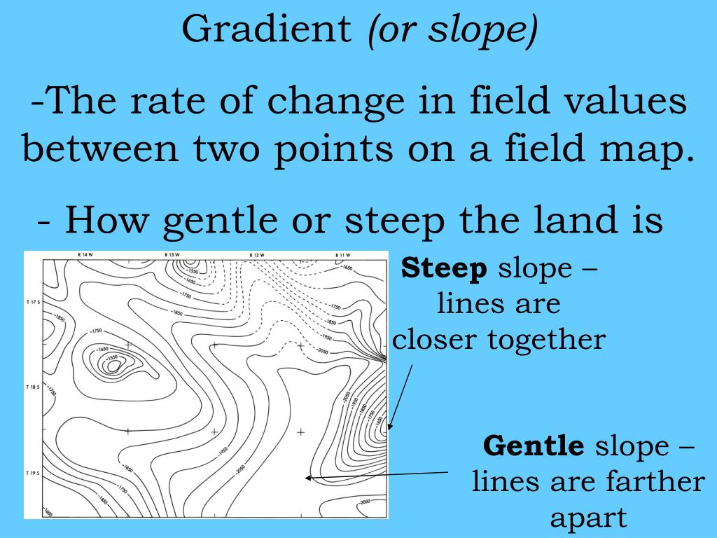 worksheet Slope As A Rate Of Change Worksheet 100 slope as rate of change worksheet ppt gradient or the in field