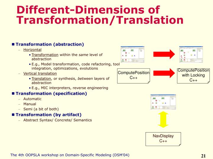 Transformation (abstraction)