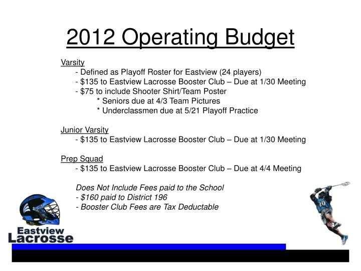 2012 Operating Budget