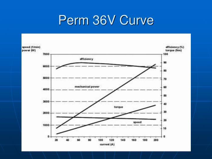 Perm 36V Curve