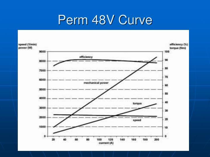 Perm 48V Curve