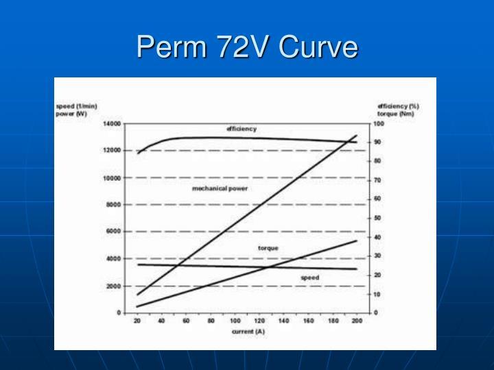 Perm 72V Curve