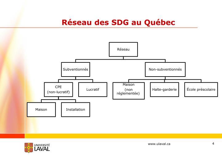 Réseau des SDG au Québec