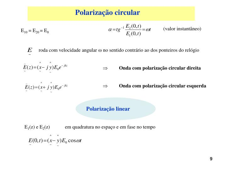 Polarização circular