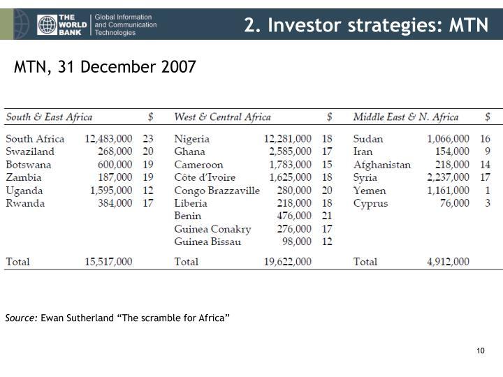 2. Investor strategies: MTN