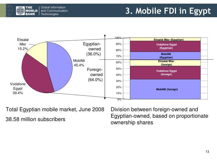 3. Mobile FDI in Egypt