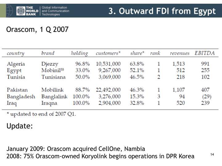 3. Outward FDI from Egypt