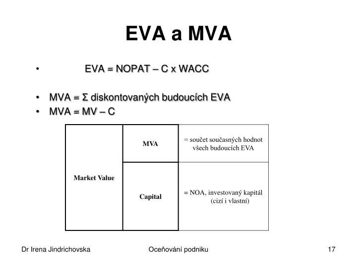 EVA a MVA