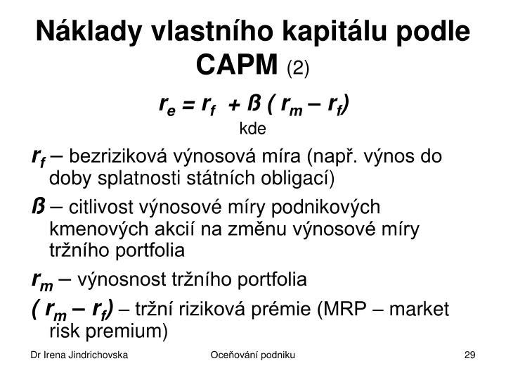 Náklady vlastního kapitálu podle CAPM