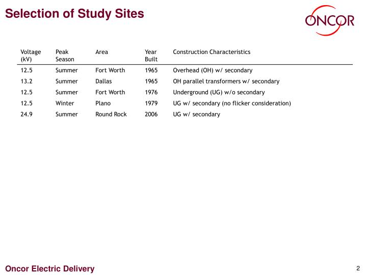 Selection of study sites