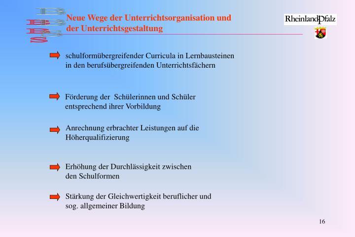 schulformübergreifender Curricula in Lernbausteinen